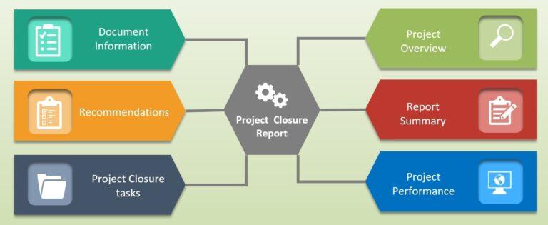 ePMO Project Closure