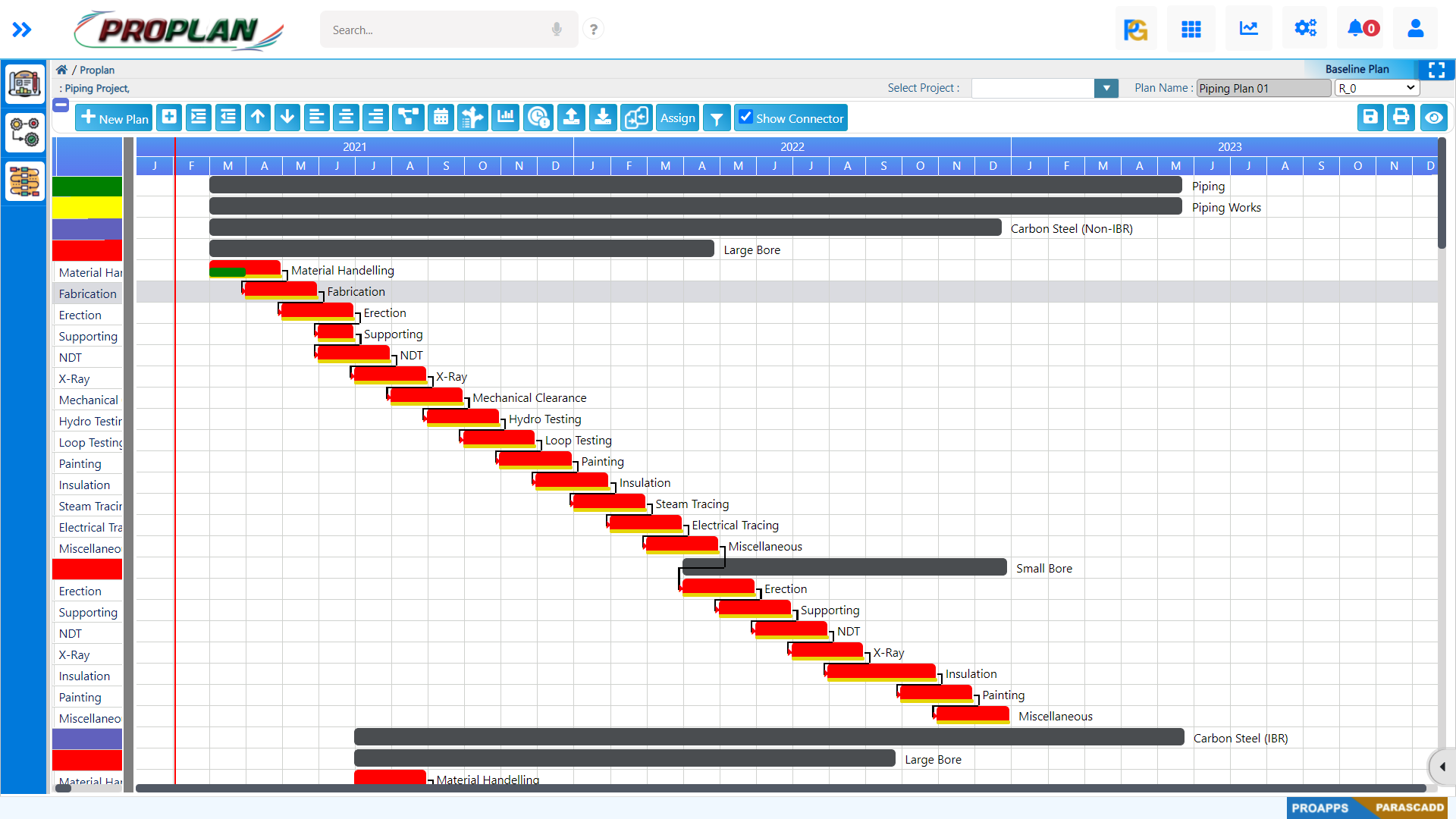 PROPLAN Gantt Chart