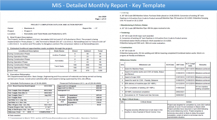 MIS Monthly Reports